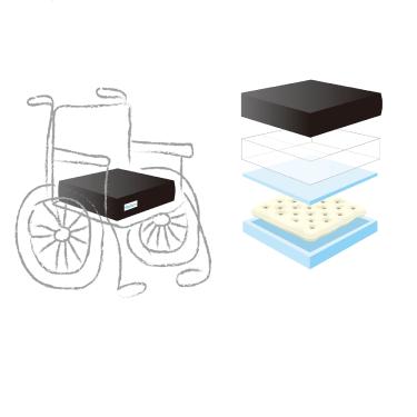 淳碩 Ultra 90液態凝膠座墊 英國原裝進口 16吋(41x41x8cm) 輪椅座墊C款補助 廠送